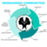 C3 Reimagining Communities English updat