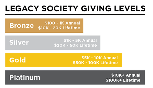 Legacy-Society-Giving-Levels-2.png