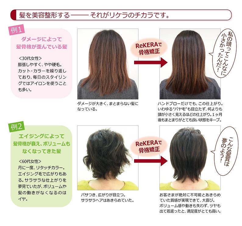 リケラトリートメント 髪質改善