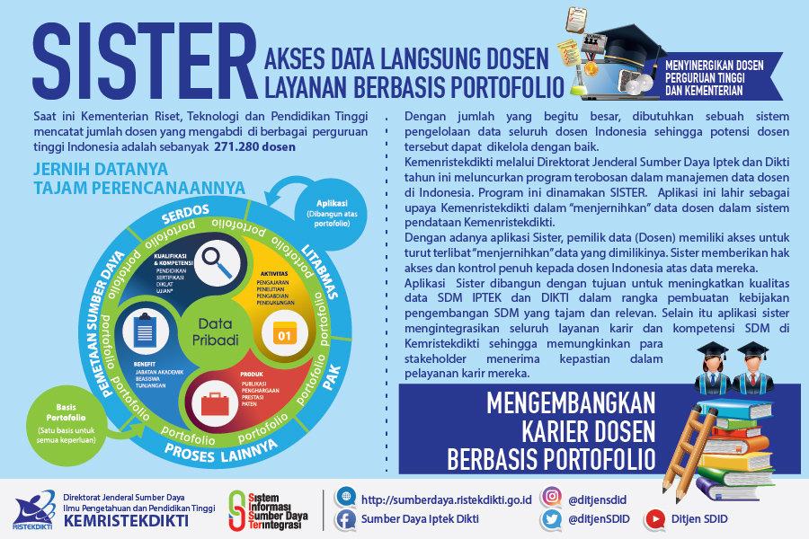 infografis-SISTER.jpg