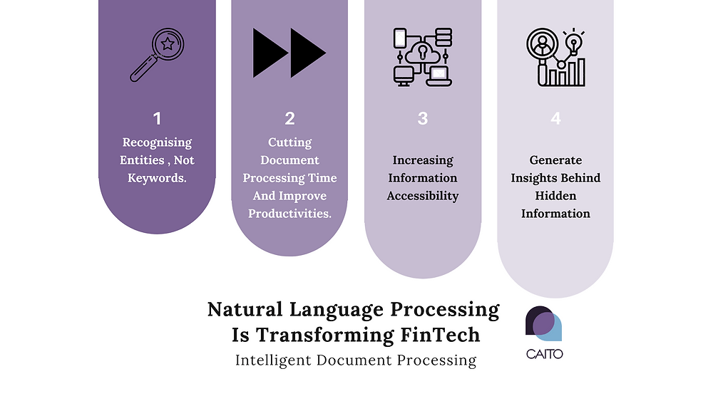 CAITO enhances Artefact Search through the use of NLP (Natural Language Processing), fuelling it with more sophisticated concepts like 'entities', not just stand alone 'key words'. Drastically cutting document processing time and increasing information accessibility.