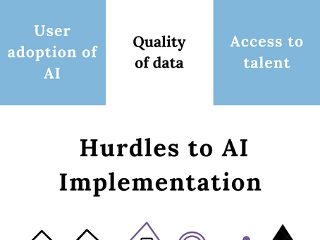 Hurdles to AI Implementation