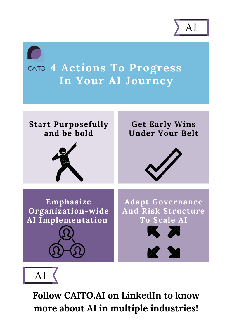 4 actions to progress in your AI Journey from CAITO.AI