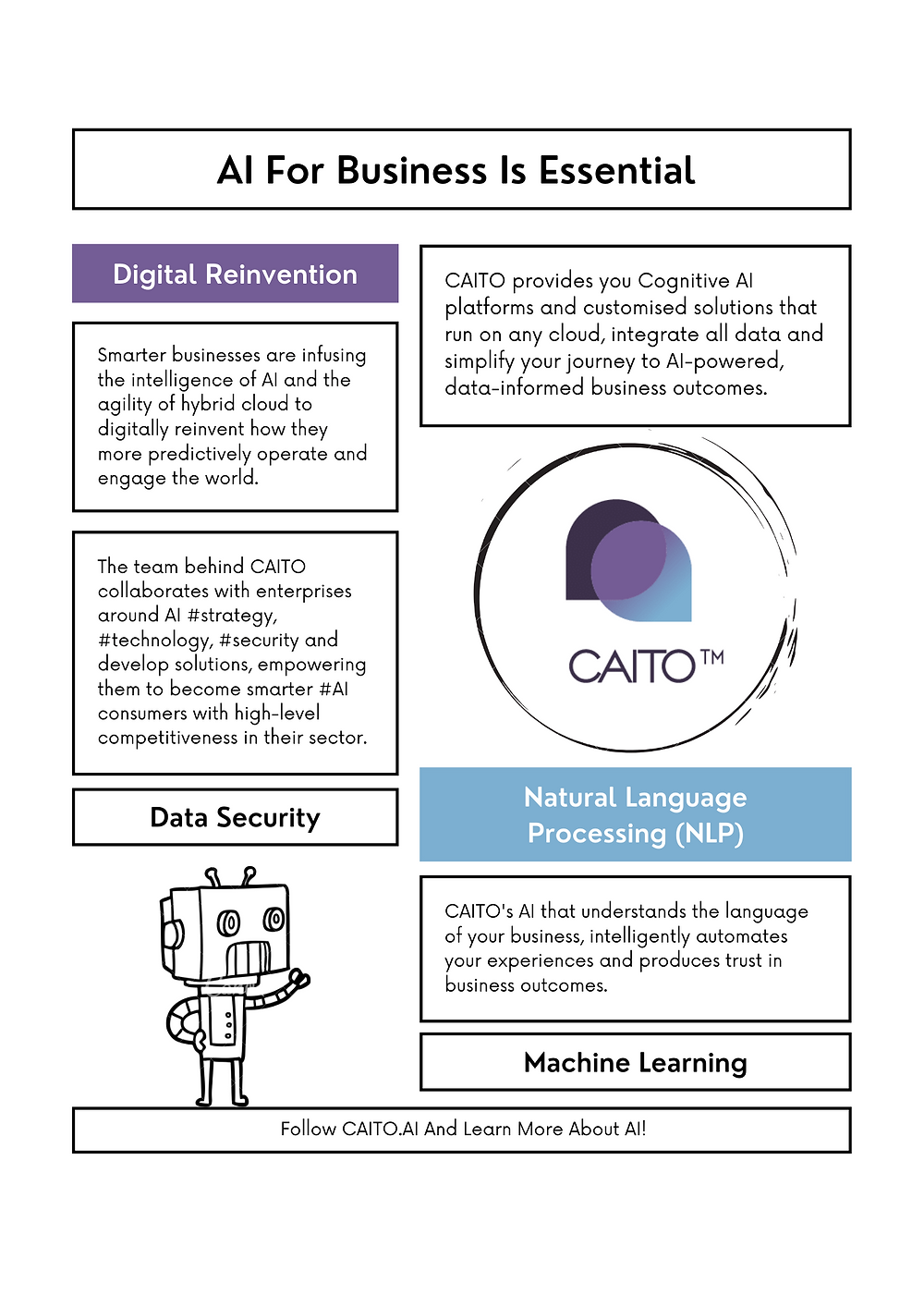 AI for business is essential. CAITO provides you customised CAI solutions that run on any cloud, integrate all data and simplify your journey to AI-powered, data-informed business outcomes.