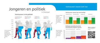 Provincie-Overijssel_Infographic_250x100