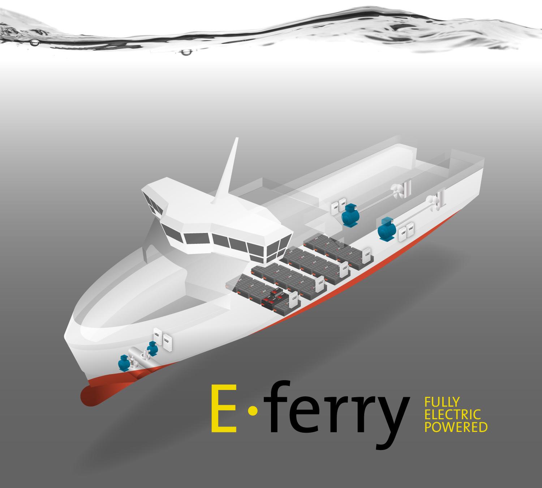 EPC_eFerry_01