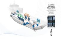 VACON Benelux - infographic
