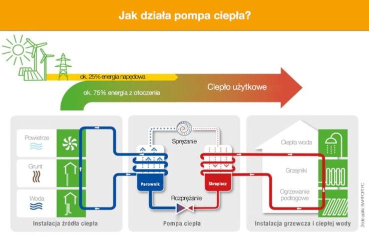 pompa_ciepła_schemat.jpg