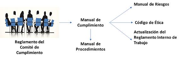 manual_cumplimiento_1.png