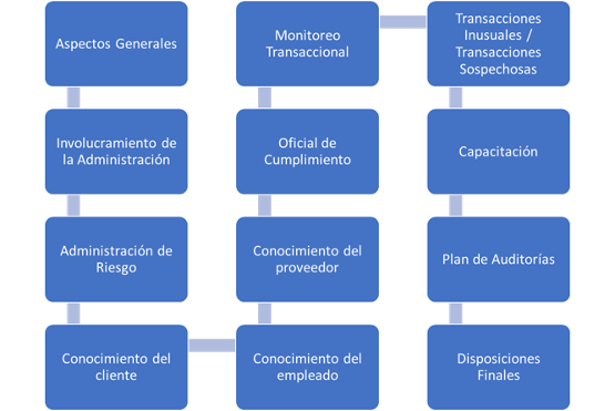 manual_cumplimiento_2.png