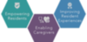 Ascom - Empowering Residents, Enabling Caregivers, Improving Resident Experiences