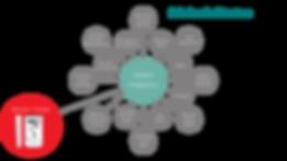 ASCOM Solutions Architecture