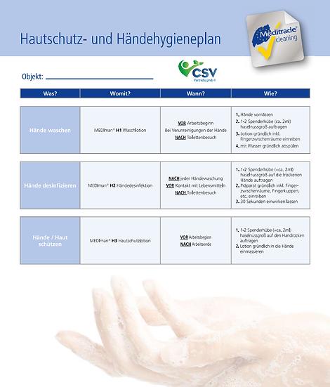 Hautschutz- u. Hygieneplan Gastro