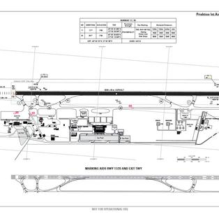 Prishtina_Aerodrome_Chart.png