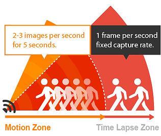 capture-mode3.jpg