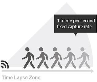 capture-mode1.jpg