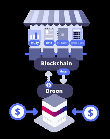 EN-solution-2-marketplace.png
