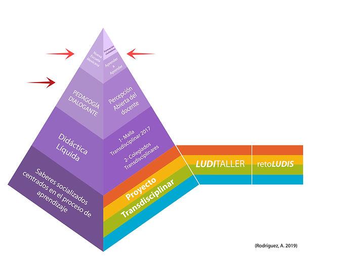 piramide2020-03.jpg