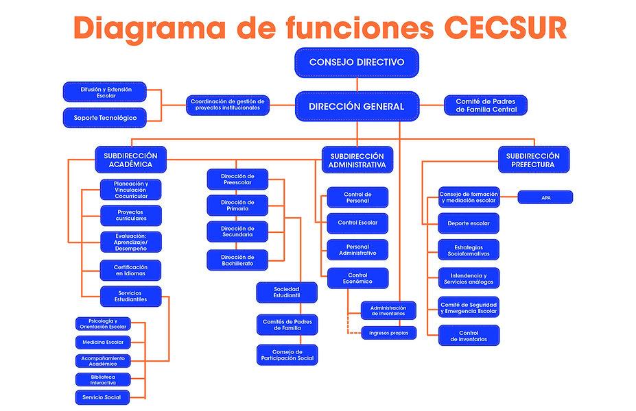 Diagrama_funciones-01.jpg