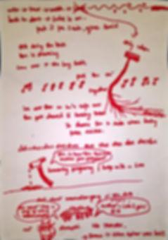 Selina-s notes  -1-.jpg