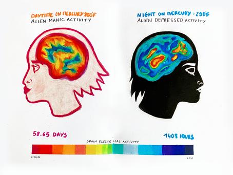 Représentation de l'activité cérébrale : la manie surchauffe, la dépression éteint