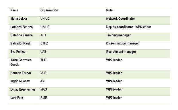 Management-board_edited.jpg
