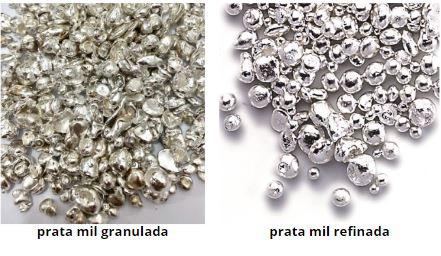 Tipos de Prata: quais os tipos disponíveis no mercado e qual a diferença entre elas?