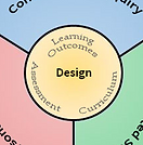 design as pedagogy.PNG