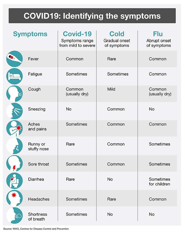 Covid-19-vs-Other-Illnesses.jpg