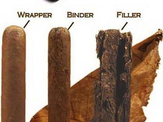 3 Properties of A Cigar