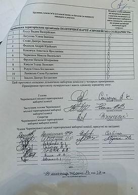 Більшість бюлетенів у Чорнівці визнали недійсними