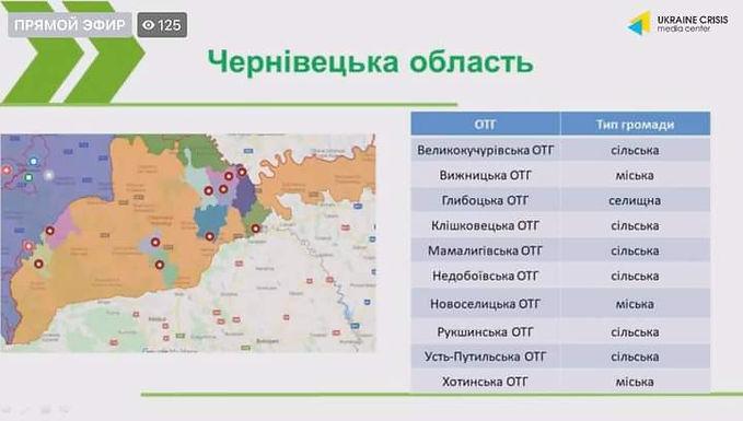 Новоселицька і Мамалигівська ОТГ стали партнерами Програми DOBRE
