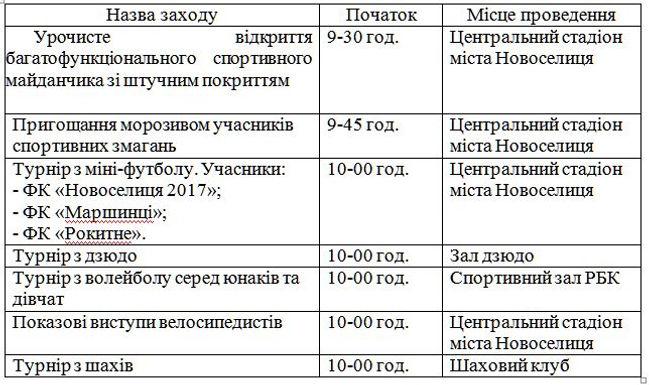 Що буде у День молоді в Новоселиці