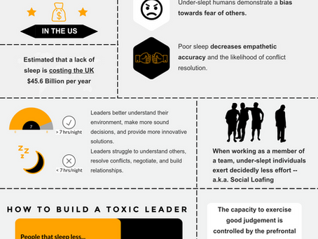 Sleep for Superpowers.  Or, How to Create a Toxic Leader