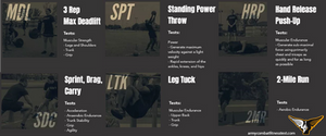 acft training, acft events, training for the acft, army combat fitness test, training for 600