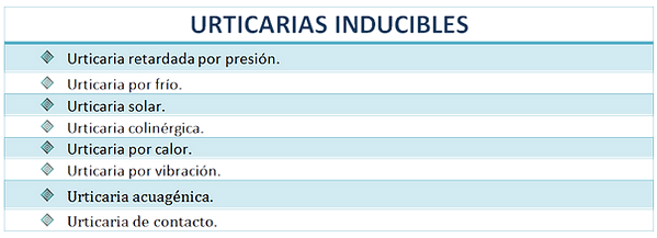 Tabla%20UrticariaII_edited.png