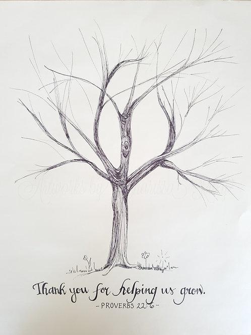 Thumbprint & Signature Trees