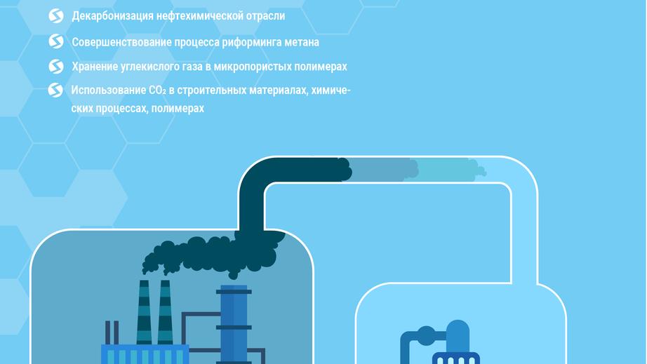 Вышел Специальный бюллетень Углеродный менеджмент #3 2021