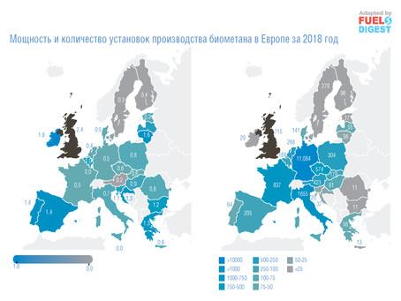 Биогаз в Европе