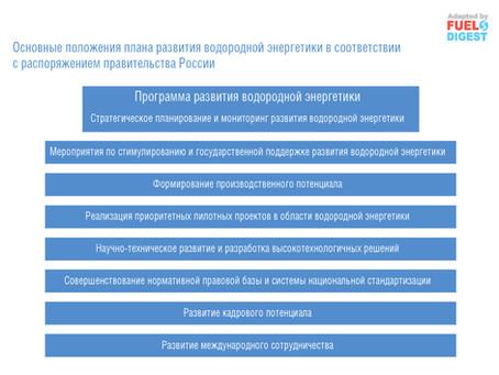 Развитие водородной энергетики в России