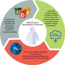 gg-web-infographic.jpg