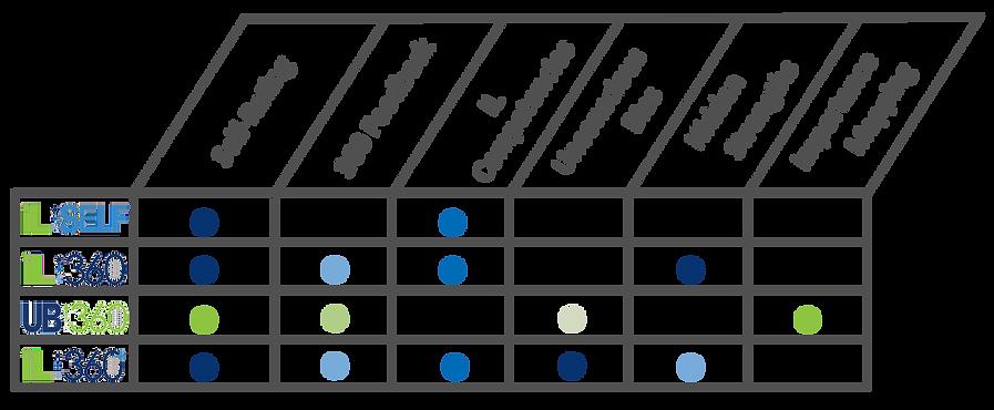 InclusionINC_Chart-01.png