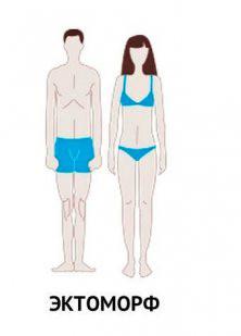 Особенности тренировок для эктоморфов