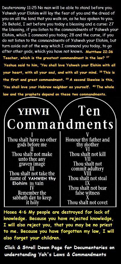 Israelites Must Keep Commandments of YHWH