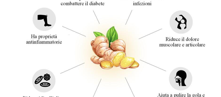 INFOGRAFICA: 8 benefici per la salute dello zenzero