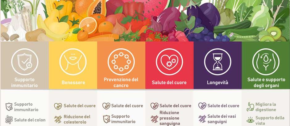 INFOGRAFICA: Benefici associati al colore della frutta e verdura