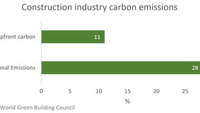 Construction technology a key pillar for net-zero carbon