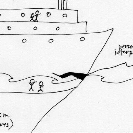 Appendix G: White supremacy iceberg