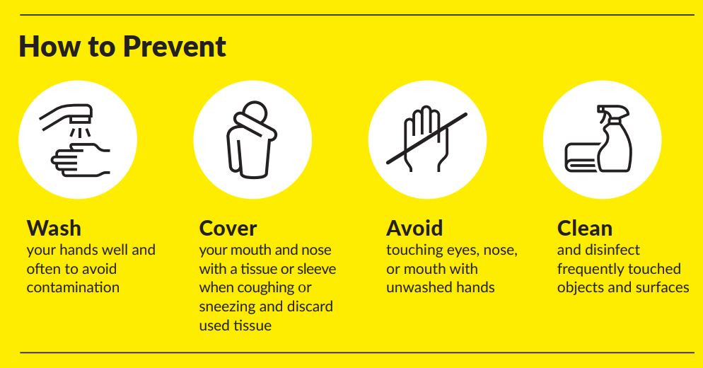 Steps to avoid Covid-19 in a Homecare setting.
