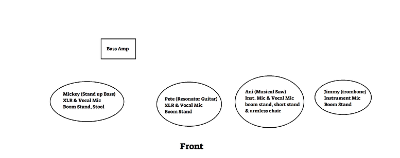 4 piece stage plot.png